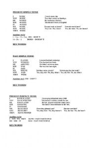 English Worksheet: grammar charts
