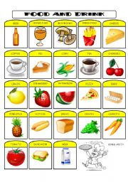 Food and Drink - Visual Dictionary (Editable) - ESL