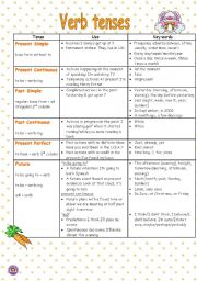 English Worksheet: VERB TENSES REVISION