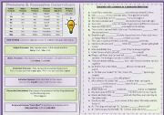 Pronouns & Determiners - explanation & exercises (B&W version included + fully editable)