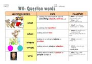English Worksheets: WH- QUESTION WORDS- part 1