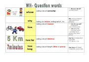 English Worksheets: WH- QUESTION WORDS- part 2