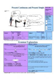 English worksheet: Present Continuous and Present Simple (grammar guide)