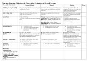 English Worksheets: physical,creative development