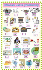 KITCHEN VERBS PICTIONAY