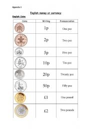 english money or currency esl worksheet by roubidoubidou. Black Bedroom Furniture Sets. Home Design Ideas