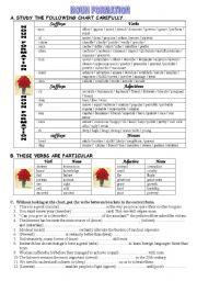 English Worksheets: NOUN FORMATION