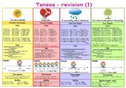 English Worksheet: Tenses - revision (1)