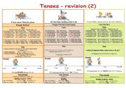 English Worksheet: Tenses - revision (2) (B&W)
