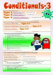 English Worksheets: CONDITIONALS (Part III)