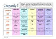 English Worksheet: Jeopardy I - General English