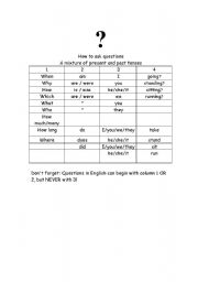 English worksheet: How to ask questions