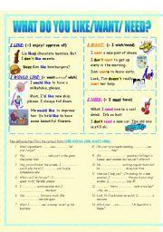 English Worksheet: LIKE-WOULD LIKE -WANT - NEED