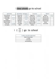 English Worksheets: TIME ADVERBS