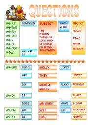 English Worksheet: Questions Word Order Poster