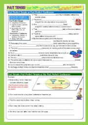English Worksheet: Past simple, Past Perfect Simple, Past Perfect Continuous