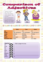 English Worksheet: Comparison of Adjectives - part 1/2 - Girls - (the same, comparatives, superlatives) ** Fully Editable