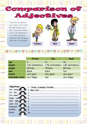 English Worksheet: Comparison of Adjectives - part 2/2 - Boys - (the same, comparatives, superlatives) ** Fully Editable