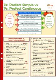 English Worksheet: Present Perfect Simple vs Present Perfect Continuous vs Past Simple