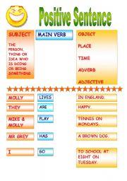 Word Order Sentence Word Orders | RM.