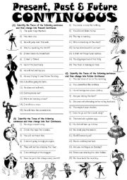 English Worksheet: Exercises on Present, Past & Future Continuous Tenses (Ediatble with Answer Key)