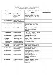 reflections patterns for reading and writing answers to essay