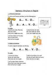 English Worksheets: Sentence Structure in English