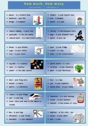 English Worksheets: How much, how many speaking cards with there is