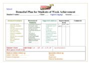 English Worksheets: Remedial Plan for Weak Ss