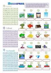 Worksheets Natural Resources For Kids Worksheets man made vs natural worksheet photo album for kids and resources worksheets book covers