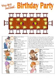English Worksheet: BIRTHDAY PARTY - Speaking Activity - Character Cards for Group/Class Role Play