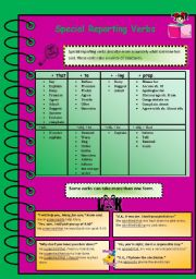 English Worksheet: Special Reporting Verbs