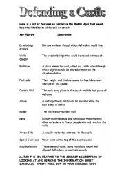 English Worksheets: Defending a castle