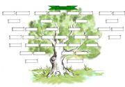 describing my family family tree family tree template students may use ...
