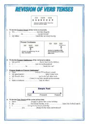 Revision of verb tenses (Part 1)