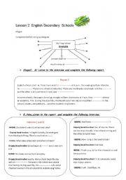 module 2 lesson2 English Secondary Schools