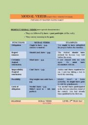 English Worksheet: PERFECT FORMS OF MODAL VERBS