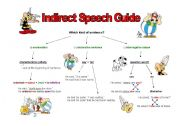 English Worksheet: Indirect Speech Guide