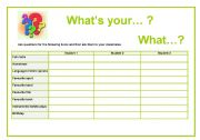 English Worksheets: What�s...? What...?