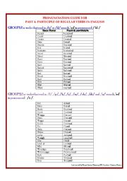English Worksheet: PRONUNCIATION OF ´-ED´ IN 2 EASY RULES