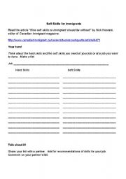 Worksheets Job Skills Worksheets english teaching worksheets jobs soft skills for immigrants