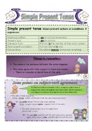Simple Present Tense with Subject-Verb agreement