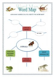 English Worksheets: Word Map