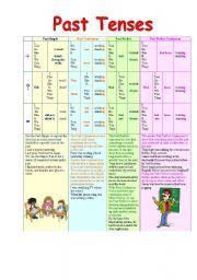 verb tense worksheets pdf