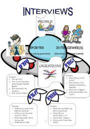 English Worksheets: writing interviews