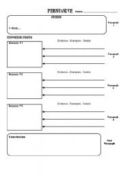 How to write a persuasive text - planning sheet