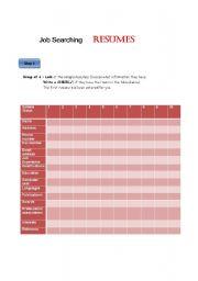 English Worksheets: Resume Writing
