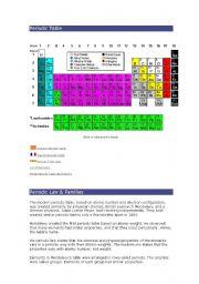 Chemistry Vocabulary Exercise