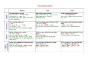 English worksheet: Tense forms (Active)