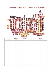 Linking words Cloud